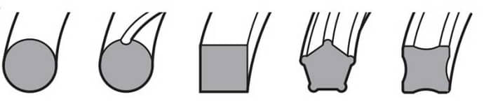 The Line Shapes